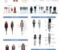 مگنت درایو - هم زن - میکسر مغناطیسی